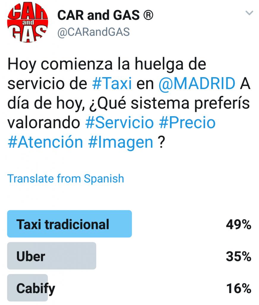 encuesta taxi vs cabify vs uber